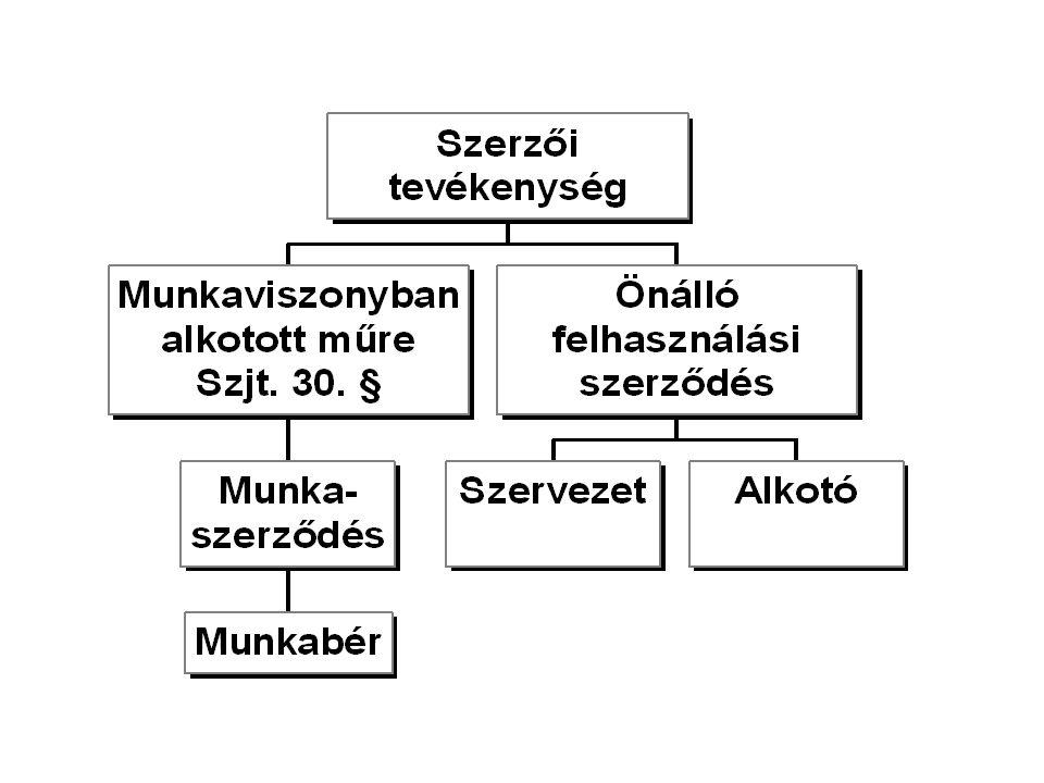 1396/B/1997. AB határozata