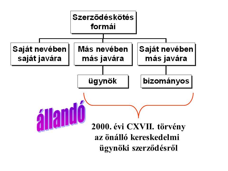 2000. évi CXVII. törvény az önálló kereskedelmi ügynöki szerződésről