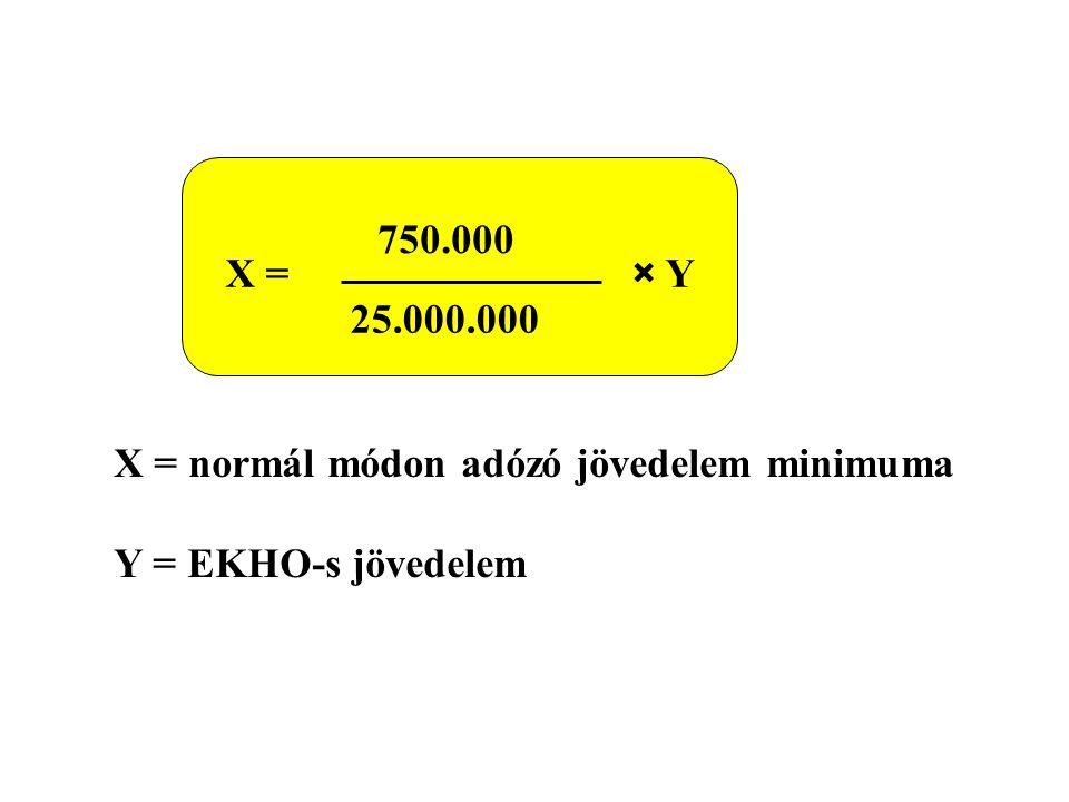 750.000 25.000.000 X =× Y X = normál módon adózó jövedelem minimuma Y = EKHO-s jövedelem