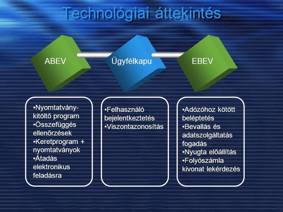 Technológiai áttekintés ABEVÜgyfélkapuEBEV Adózóhoz kötött beléptetés Bevallás és adatszolgáltatás fogadás Nyugta előállítás Folyószámla kivonat lekér