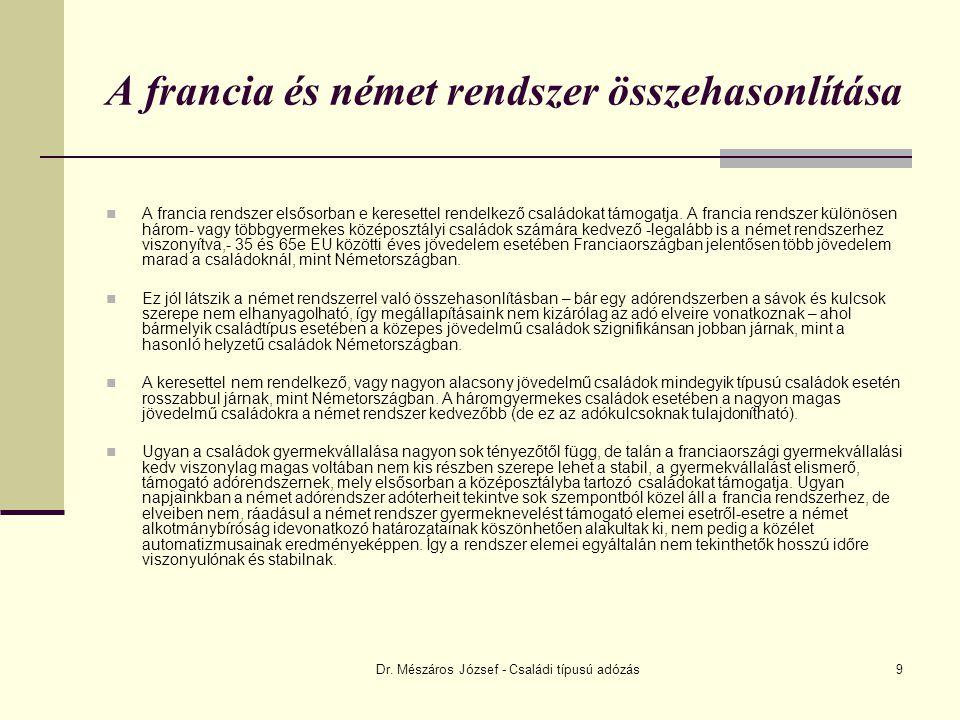 Dr. Mészáros József - Családi típusú adózás9 A francia és német rendszer összehasonlítása A francia rendszer elsősorban e keresettel rendelkező család