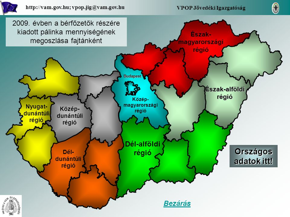 Észak-alföldi régió Észak-alföldi régió Dél-alföldi régió Dél- dunántúli régió Közép- dunántúli régió Nyugat- dunántúli régió Budapest Közép- magyaror