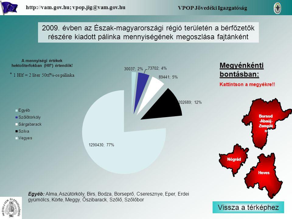 Vissza a régióhoz Nógrád VPOP Jövedéki Igazgatóság http://vam.gov.hu; vpop.jig@vam.gov.hu 2009.
