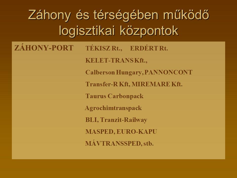 Záhony és térségében működő logisztikai központok ZÁHONY-PORT TÉKISZ Rt., ERDÉRT Rt. KELET-TRANS Kft., Calberson Hungary, PANNONCONT Transfer-R Kft, M