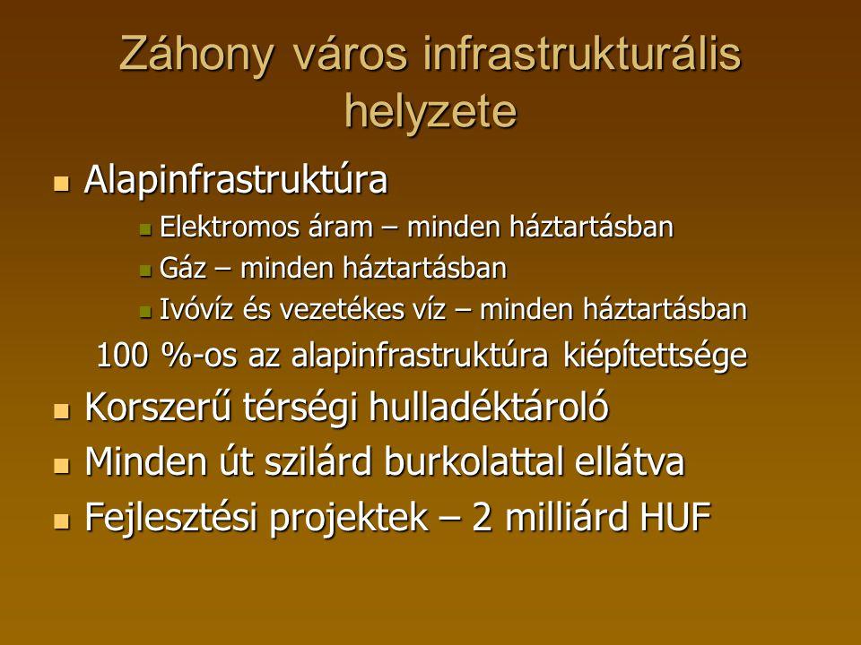 Záhony – kistérségi központ Közúti határátkelőhely – Ukrajna és Magyarország között kizárólagos teherforgalom Közúti határátkelőhely – Ukrajna és Magyarország között kizárólagos teherforgalom Vasúti határátkelőhely és csomópont Vasúti határátkelőhely és csomópont Informatikai Központ – MÁV INFORMATIKA Informatikai Központ – MÁV INFORMATIKA Közigazgatási intézmények koordinációja Közigazgatási intézmények koordinációja Tűzoltósság, Rendőrség, Mentőállomás bázisközpontja Tűzoltósság, Rendőrség, Mentőállomás bázisközpontja Általános és középfokú oktatási intézmények Általános és középfokú oktatási intézmények Szórakozási és Kulturális lehetőségek Szórakozási és Kulturális lehetőségek Érintetlen természetei környezet Érintetlen természetei környezet