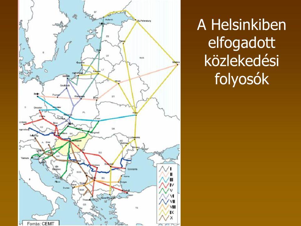 A Helsinkiben elfogadott közlekedési folyosók