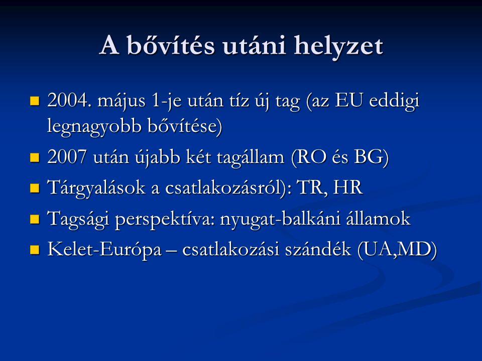 A bővítés utáni helyzet 2004. május 1-je után tíz új tag (az EU eddigi legnagyobb bővítése) 2004.