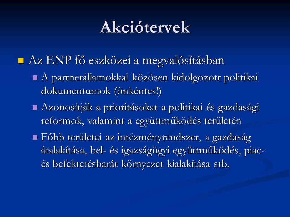 Akciótervek UA, MD – megvalósítás UA, MD – megvalósítás Belarusz – jelenleg felfüggesztve Belarusz – jelenleg felfüggesztve Dél-Kaukázus – 2006 végén megindult Dél-Kaukázus – 2006 végén megindult Időtartam 3 év, folyamatos ellenőrzés, a végén kiértékelés – ha pozitív, új szintű kapcsolatok Időtartam 3 év, folyamatos ellenőrzés, a végén kiértékelés – ha pozitív, új szintű kapcsolatok