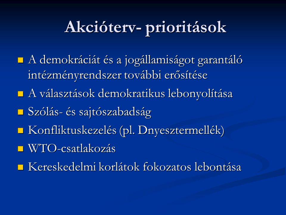 Akcióterv- prioritások Akcióterv- prioritások A demokráciát és a jogállamiságot garantáló intézményrendszer további erősítése A demokráciát és a jogállamiságot garantáló intézményrendszer további erősítése A választások demokratikus lebonyolítása A választások demokratikus lebonyolítása Szólás- és sajtószabadság Szólás- és sajtószabadság Konfliktuskezelés (pl.