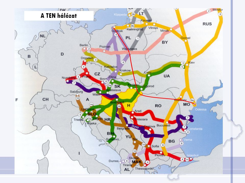 A TEN hálózat
