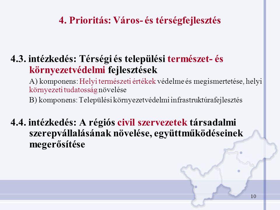 10 4. Prioritás: Város- és térségfejlesztés 4.3. intézkedés: Térségi és települési természet- és környezetvédelmi fejlesztések A) komponens: Helyi ter