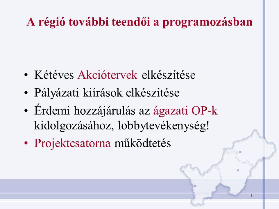 11 A régió további teendői a programozásban Kétéves Akciótervek elkészítése Pályázati kiírások elkészítése Érdemi hozzájárulás az ágazati OP-k kidolgo