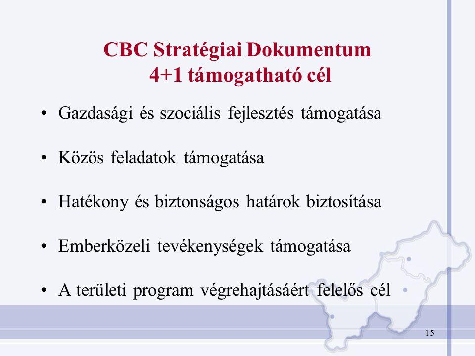 15 CBC Stratégiai Dokumentum 4+1 támogatható cél Gazdasági és szociális fejlesztés támogatása Közös feladatok támogatása Hatékony és biztonságos határ