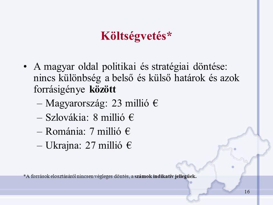16 Költségvetés* A magyar oldal politikai és stratégiai döntése: nincs különbség a belső és külső határok és azok forrásigénye között –Magyarország: 2