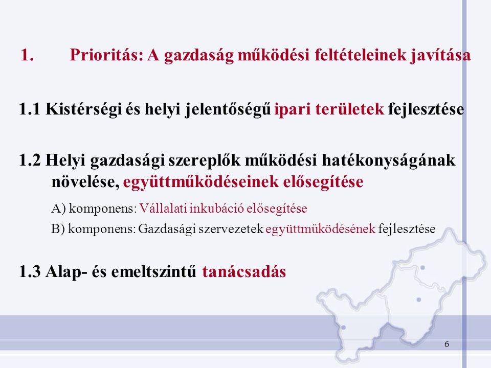6 1.Prioritás: A gazdaság működési feltételeinek javítása 1.1 Kistérségi és helyi jelentőségű ipari területek fejlesztése 1.2 Helyi gazdasági szereplő