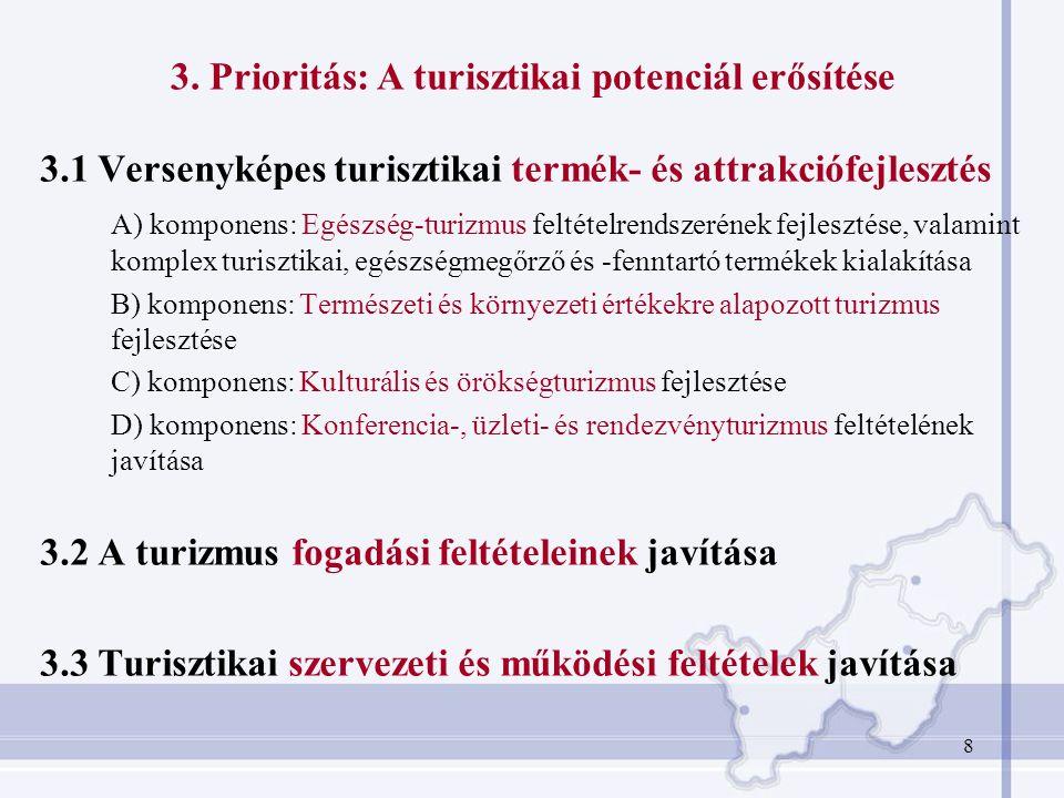 8 3. Prioritás: A turisztikai potenciál erősítése 3.1 Versenyképes turisztikai termék- és attrakciófejlesztés A) komponens: Egészség-turizmus feltétel