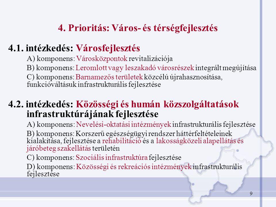 10 4.Prioritás: Város- és térségfejlesztés 4.3.