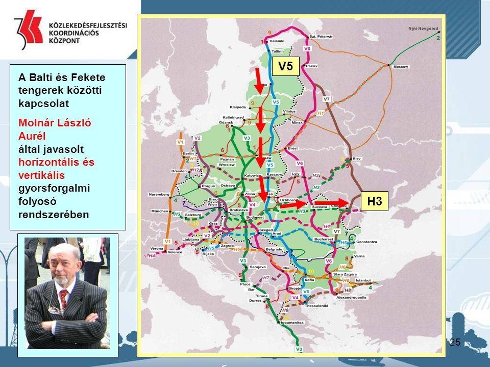 25 A Balti és Fekete tengerek közötti kapcsolat Molnár László Aurél által javasolt horizontális és vertikális gyorsforgalmi folyosó rendszerében V5 H3
