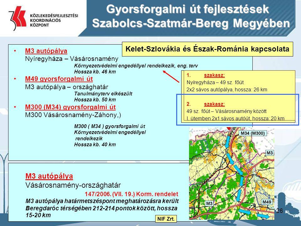26 M3 autópálya Nyíregyháza – Vásárosnamény Környezetvédelmi engedéllyel rendelkezik, eng. terv Hossza kb. 46 km M49 gyorsforgalmi út M3 autópálya – o