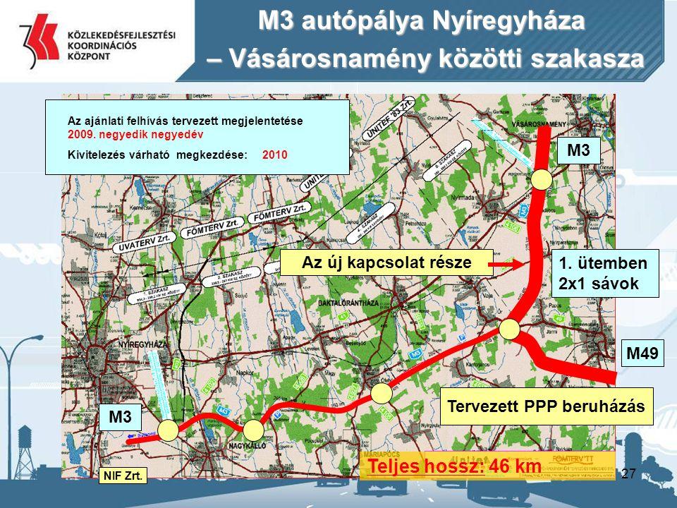 27 M3 autópálya Nyíregyháza – Vásárosnamény közötti szakasza Teljes hossz: 46 km Tervezett PPP beruházás NIF Zrt. Az új kapcsolat része M3 M49 1. ütem
