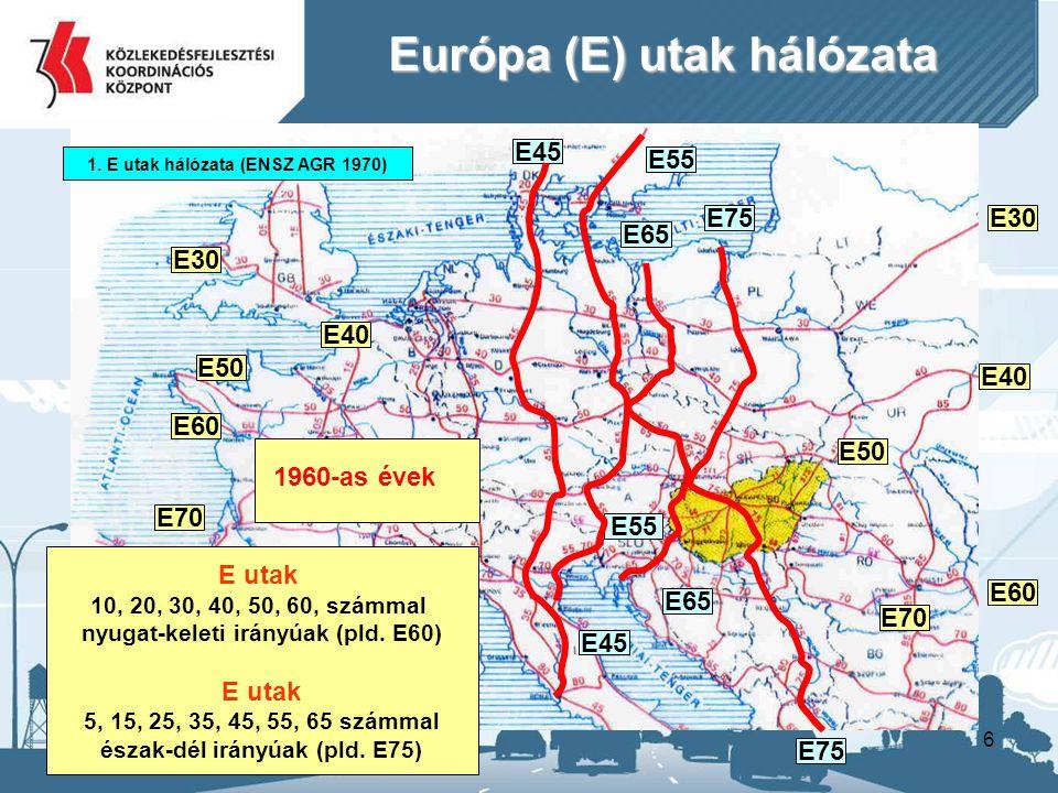 6 Európa (E) utak hálózata E utak 10, 20, 30, 40, 50, 60, számmal nyugat-keleti irányúak (pld. E60) E utak 5, 15, 25, 35, 45, 55, 65 számmal észak-dél
