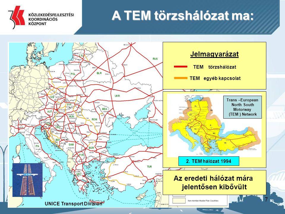 7 A TEM törzshálózat ma: UNICE Transport Division Jelmagyarázat TEM törzshálózat TEM egyéb kapcsolat Az eredeti hálózat mára jelentősen kibővült 2.