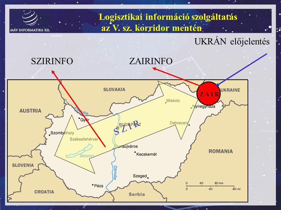 Z A I R S Z I R SZIRINFOZAIRINFO UKRÁN előjelentés Logisztikai információ szolgáltatás az V. sz. korridor mentén