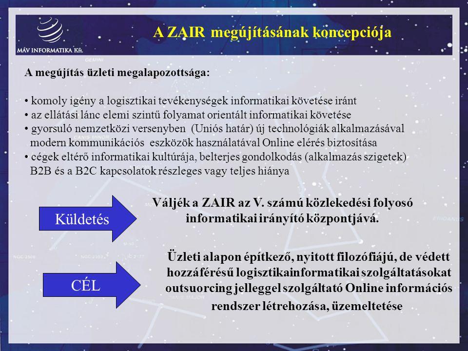 A ZAIR megújításának koncepciója A megújítás üzleti megalapozottsága: komoly igény a logisztikai tevékenységek informatikai követése iránt az ellátási