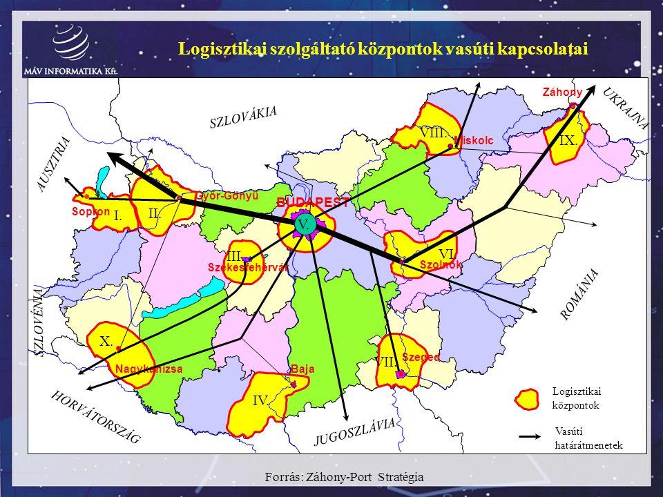 Miskolc Győr-Gönyű Szolnok Nagykanizsa Baja Záhony Sopron Logisztikai központok Vasúti határátmenetek Logisztikai szolgáltató központok vasúti kapcsol
