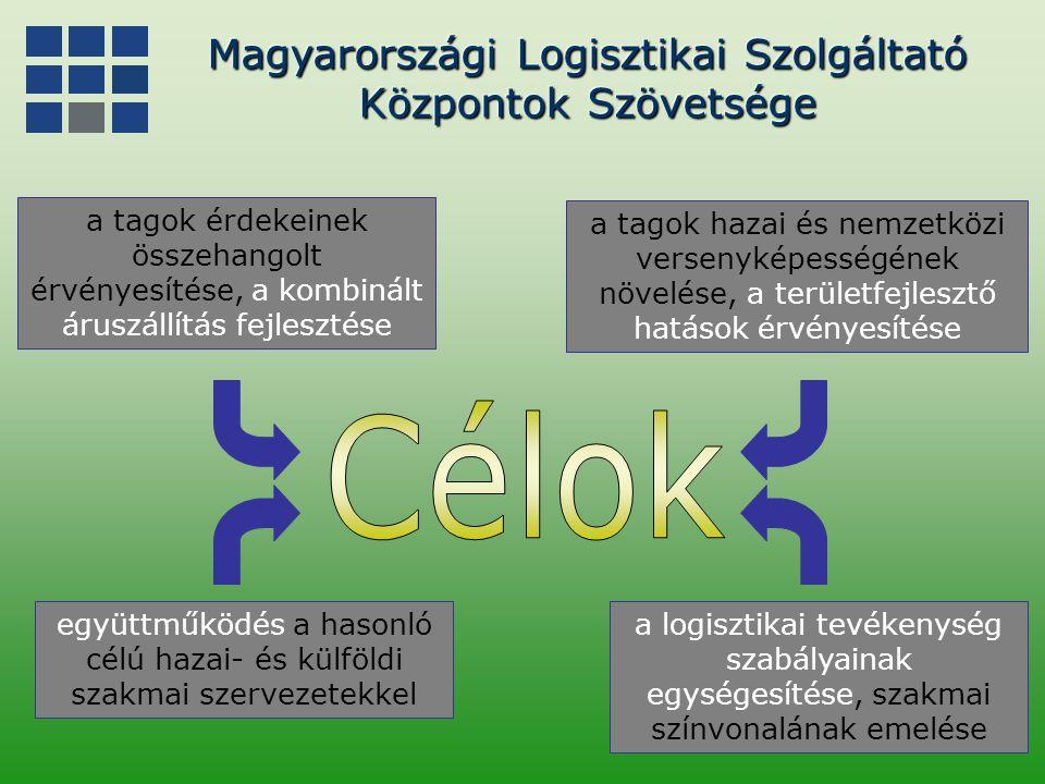 Magyarországi Logisztikai Szolgáltató Központok Szövetsége Magyarországi Logisztikai Szolgáltató Központok Szövetsége · · · · a logisztikai tevékenysé
