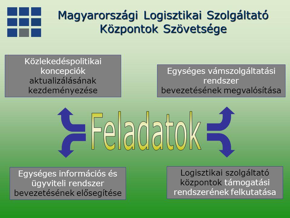 Magyarországi Logisztikai Szolgáltató Központok Szövetsége Magyarországi Logisztikai Szolgáltató Központok Szövetsége · · · · Logisztikai szolgáltató