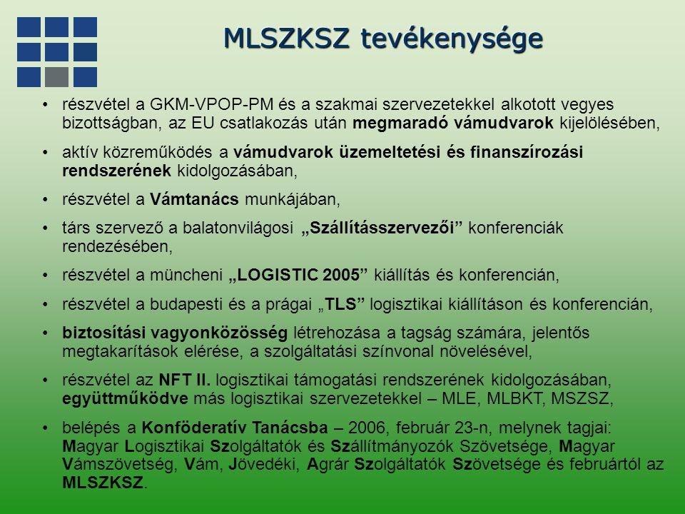MLSZKSZ tevékenysége részvétel a GKM-VPOP-PM és a szakmai szervezetekkel alkotott vegyes bizottságban, az EU csatlakozás után megmaradó vámudvarok kij