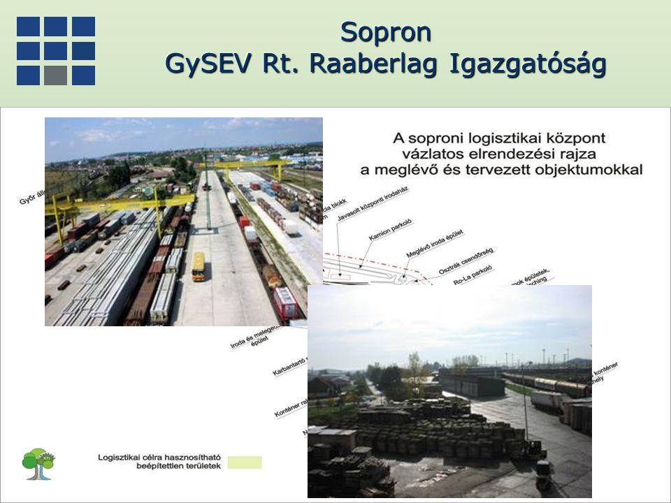 Sopron GySEV Rt. Raaberlag Igazgatóság Sopron