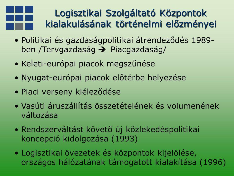 Logisztikai Szolgáltató Központok kialakulásának történelmi előzményei Politikai és gazdaságpolitikai átrendeződés 1989- ben /Tervgazdaság  Piacgazda