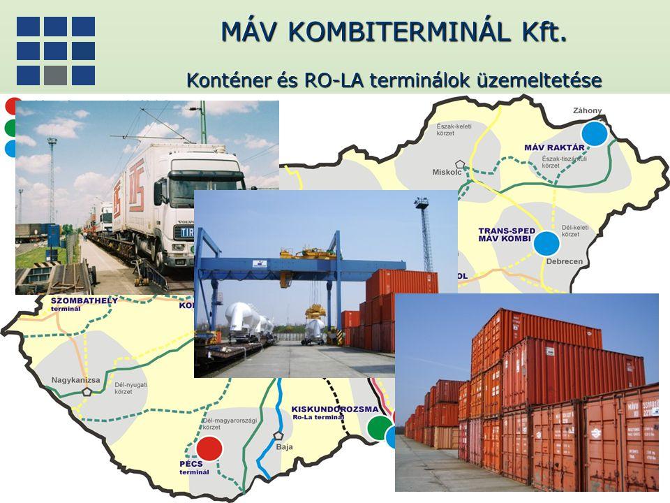 MÁV KOMBITERMINÁL Kft. Konténer és RO-LA terminálok üzemeltetése MÁV KOMBITERMINÁL Kft. Konténer és RO-LA terminálok üzemeltetése