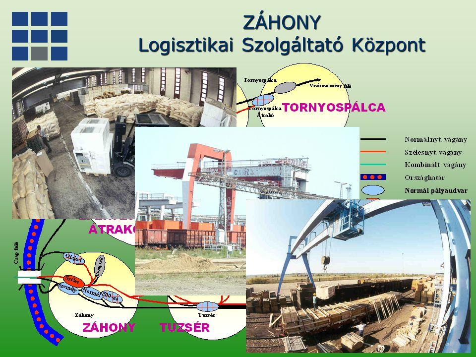 ZÁHONY Logisztikai Szolgáltató Központ ZÁHONY