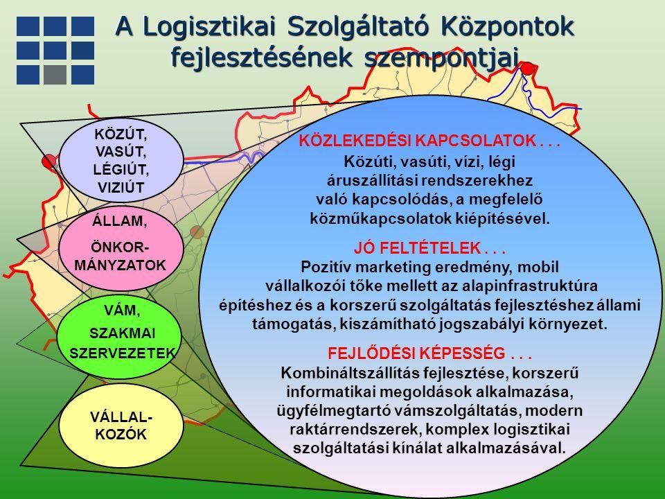 Együttműködő partnereink Magyar Logisztikai Egyesület Magyar Logisztikai, Beszerzési és Készletezési Társaság Gazdasági és Közlekedési Minisztérium Konföderatív Tanács Magyar Közlekedés