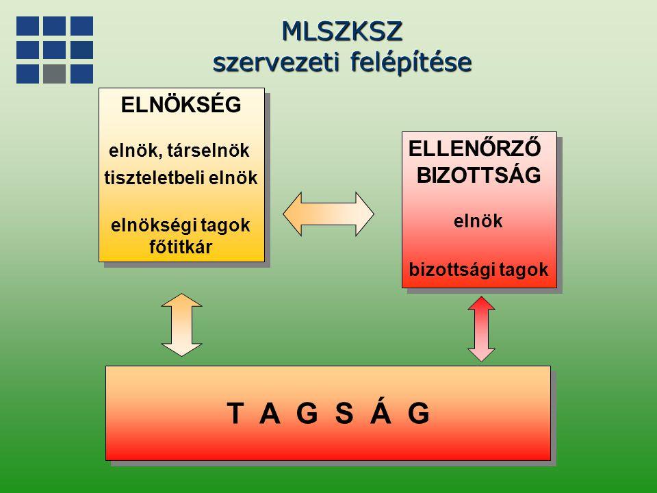 Magyarországi Logisztikai Szolgáltató Központok Szövetsége Magyarországi Logisztikai Szolgáltató Központok Szövetsége · · · · a logisztikai tevékenység szabályainak egységesítése, szakmai színvonalának emelése a tagok érdekeinek összehangolt érvényesítése, a kombinált áruszállítás fejlesztése együttműködés a hasonló célú hazai- és külföldi szakmai szervezetekkel a tagok hazai és nemzetközi versenyképességének növelése, a területfejlesztő hatások érvényesítése