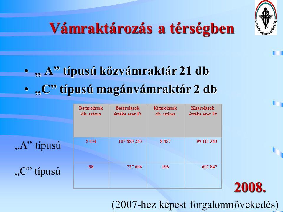 """Vámraktározás a térségben """" A"""" típusú közvámraktár 21 db"""" A"""" típusú közvámraktár 21 db """"C"""" típusú magánvámraktár 2 db""""C"""" típusú magánvámraktár 2 db Be"""