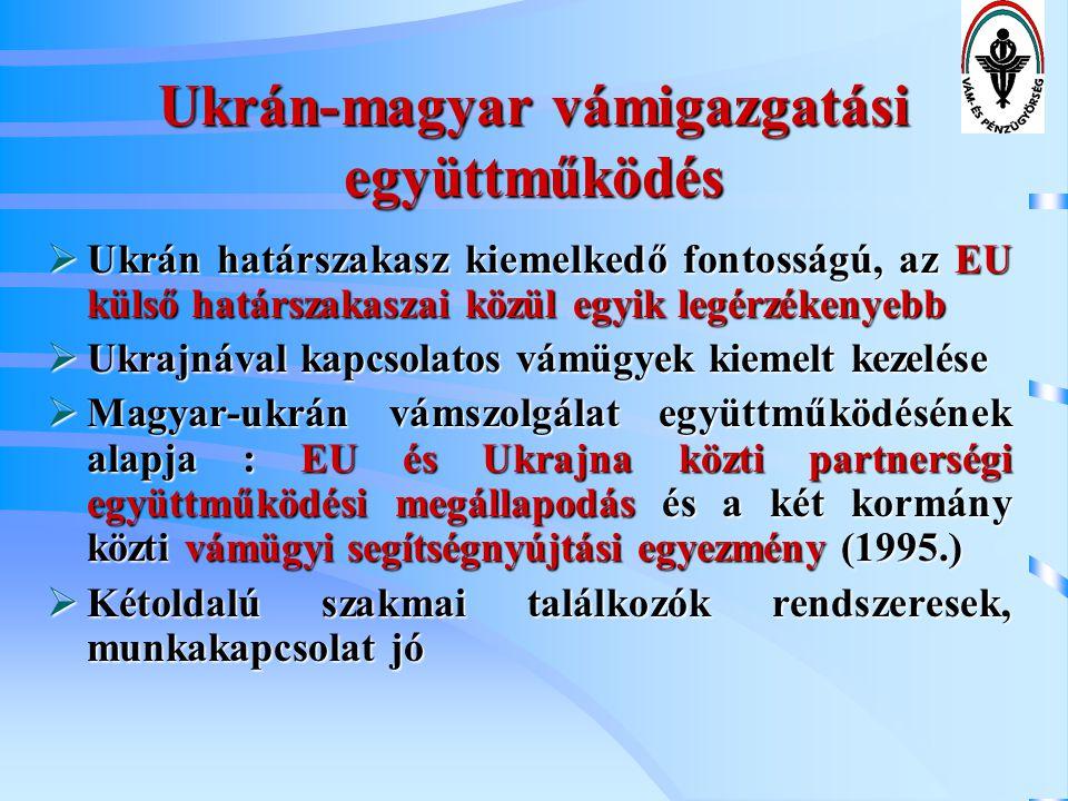 Ukrán-magyar vámigazgatási együttműködés  Ukrán határszakasz kiemelkedő fontosságú, az EU külső határszakaszai közül egyik legérzékenyebb  Ukrajnáva