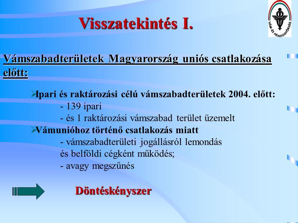 Visszatekintés I. Vámszabadterületek Magyarország uniós csatlakozása előtt:  Ipari és raktározási célú vámszabadterületek 2004. előtt: - 139 ipari -