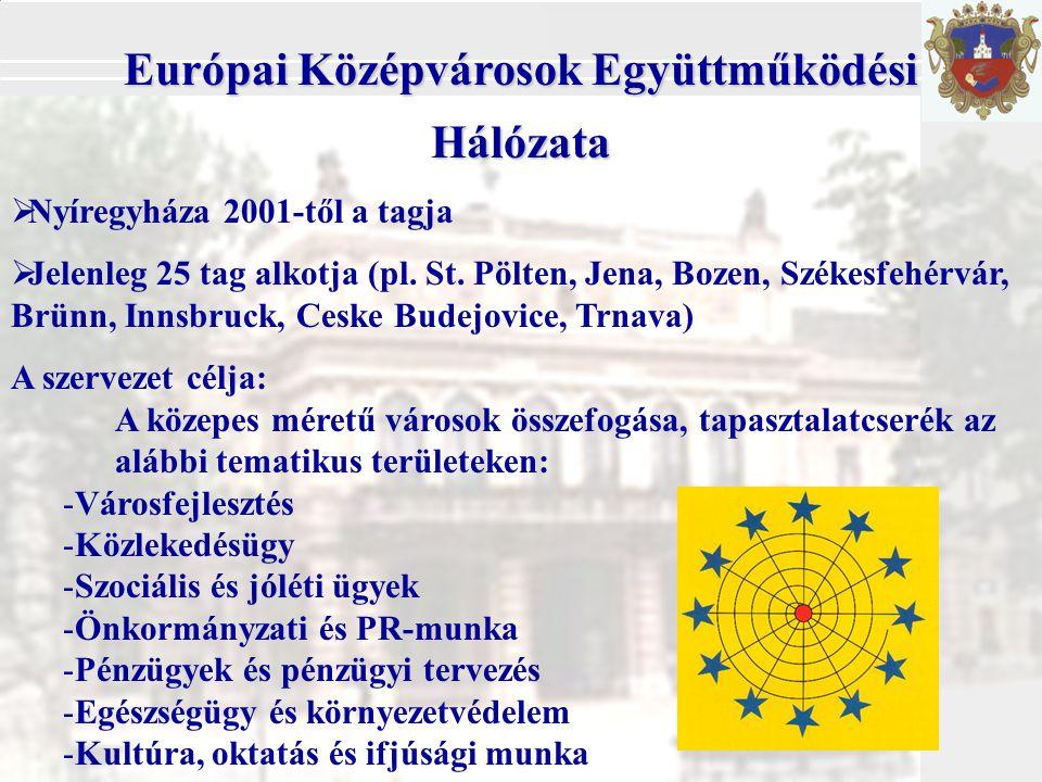 Európai Középvárosok Együttműködési Hálózata  Nyíregyháza 2001-től a tagja  Jelenleg 25 tag alkotja (pl.