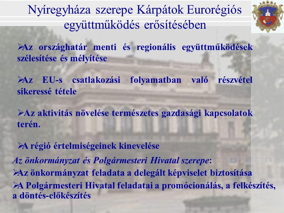 Nyíregyháza szerepe Kárpátok Eurorégiós együttműködés erősítésében  Az országhatár menti és regionális együttműködések szélesítése és mélyítése  Az EU-s csatlakozási folyamatban való részvétel sikeressé tétele  Az aktivitás növelése természetes gazdasági kapcsolatok terén.