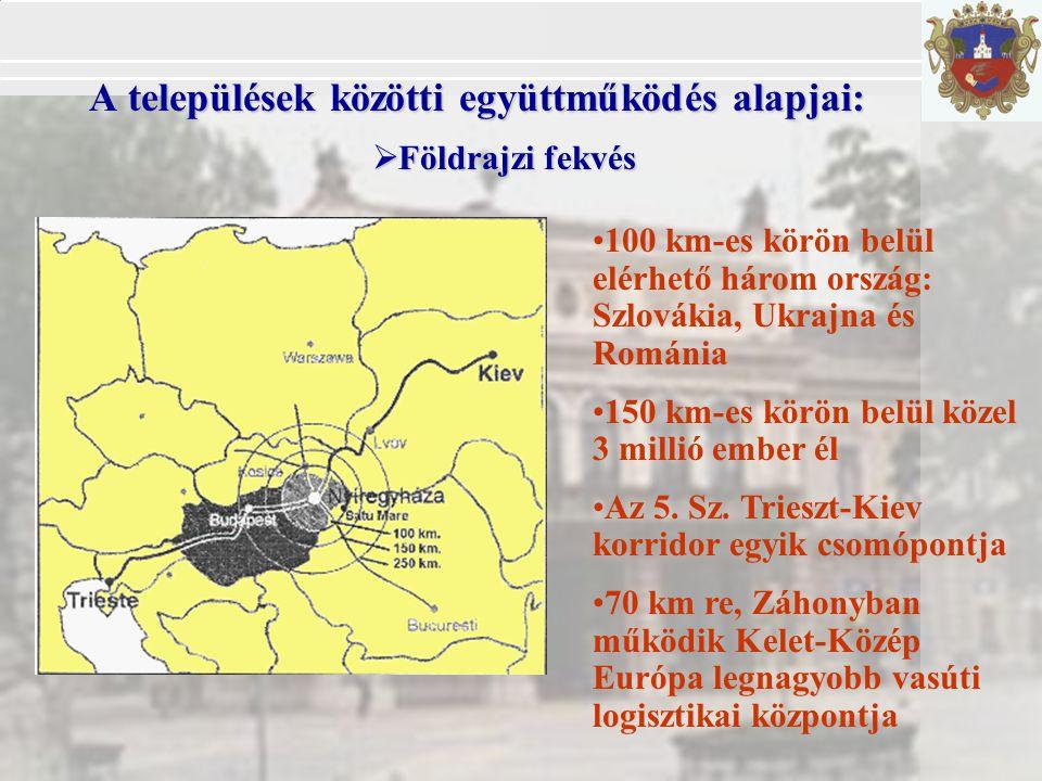  Földrajzi fekvés A települések közötti együttműködés alapjai: 100 km-es körön belül elérhető három ország: Szlovákia, Ukrajna és Románia 150 km-es körön belül közel 3 millió ember él Az 5.
