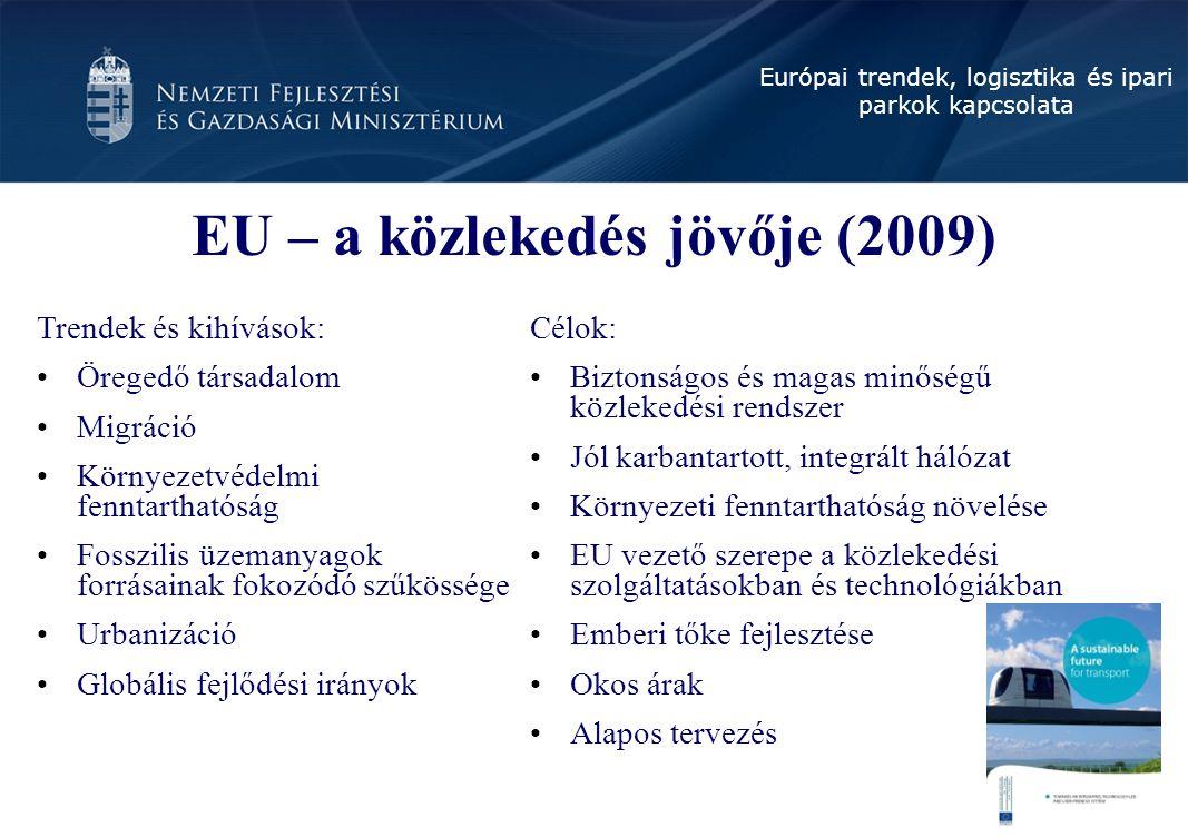 Európai trendek, logisztika és ipari parkok kapcsolata EU – a közlekedés jövője (2009) Trendek és kihívások: Öregedő társadalom Migráció Környezetvédelmi fenntarthatóság Fosszilis üzemanyagok forrásainak fokozódó szűkössége Urbanizáció Globális fejlődési irányok Célok: Biztonságos és magas minőségű közlekedési rendszer Jól karbantartott, integrált hálózat Környezeti fenntarthatóság növelése EU vezető szerepe a közlekedési szolgáltatásokban és technológiákban Emberi tőke fejlesztése Okos árak Alapos tervezés