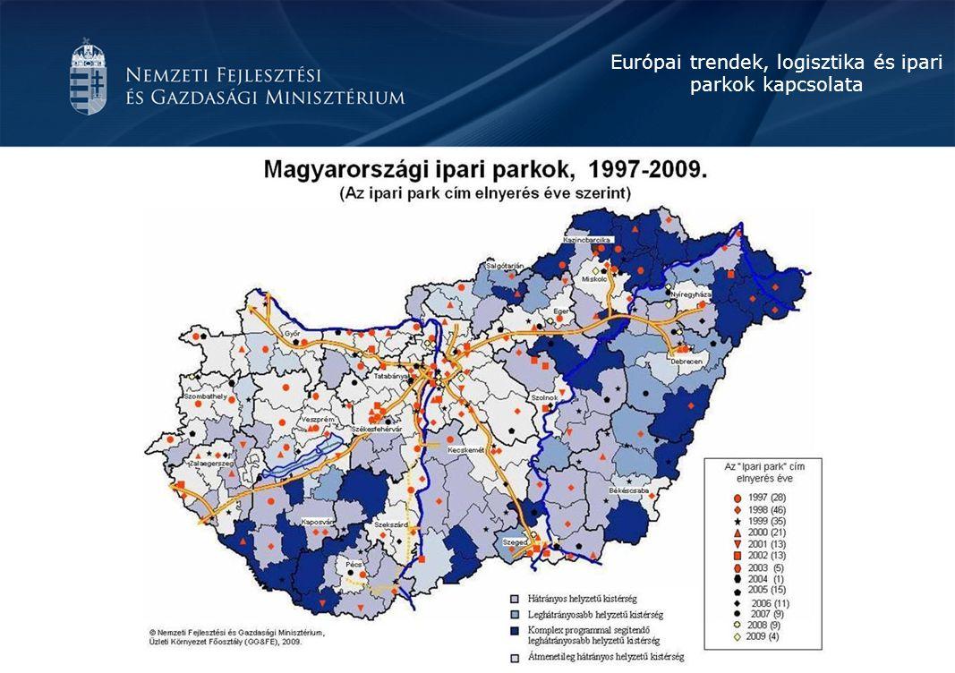 Európai trendek, logisztika és ipari parkok kapcsolata