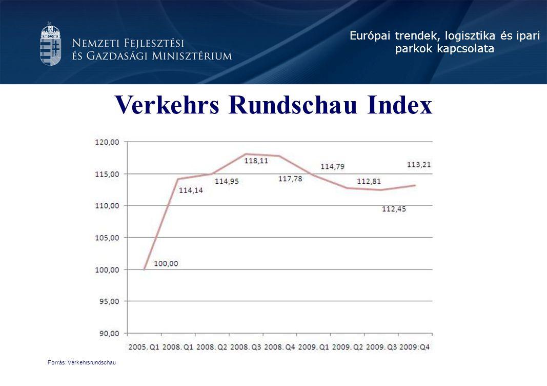 Európai trendek, logisztika és ipari parkok kapcsolata Forrás: Verkehrsrundschau Verkehrs Rundschau Index