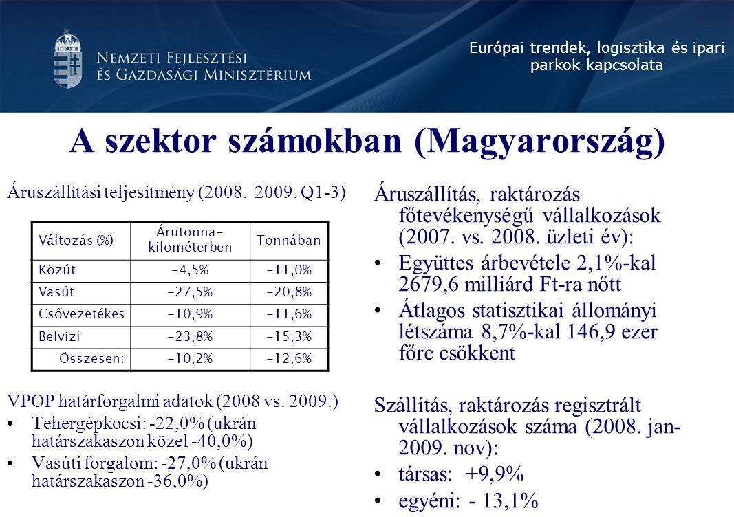 Európai trendek, logisztika és ipari parkok kapcsolata Áruszállítási teljesítmény (2008.