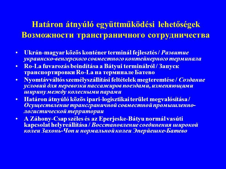 Határon átnyúló együttműködési lehetőségek Возможности трансграничного сотрудничества Ukrán-magyar közös konténer terminál fejlesztés / Развитие украи