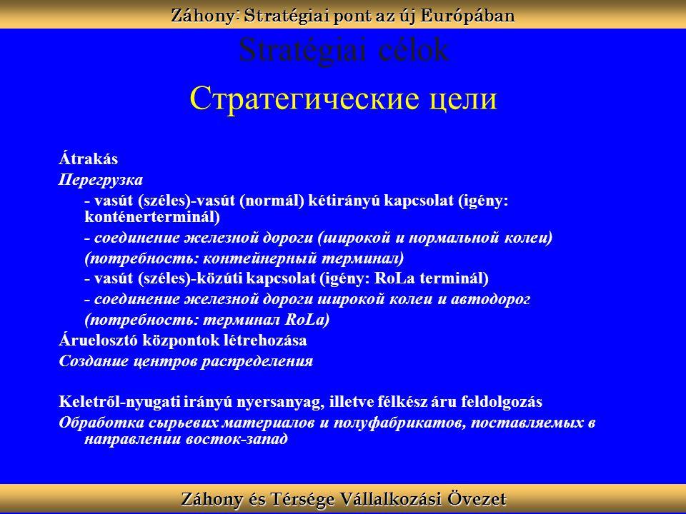 Záhony térsége komplex gazdaságfejlesztési program fő elemei Основные элементы комплексной программы экономического развития региона Захонь 4.